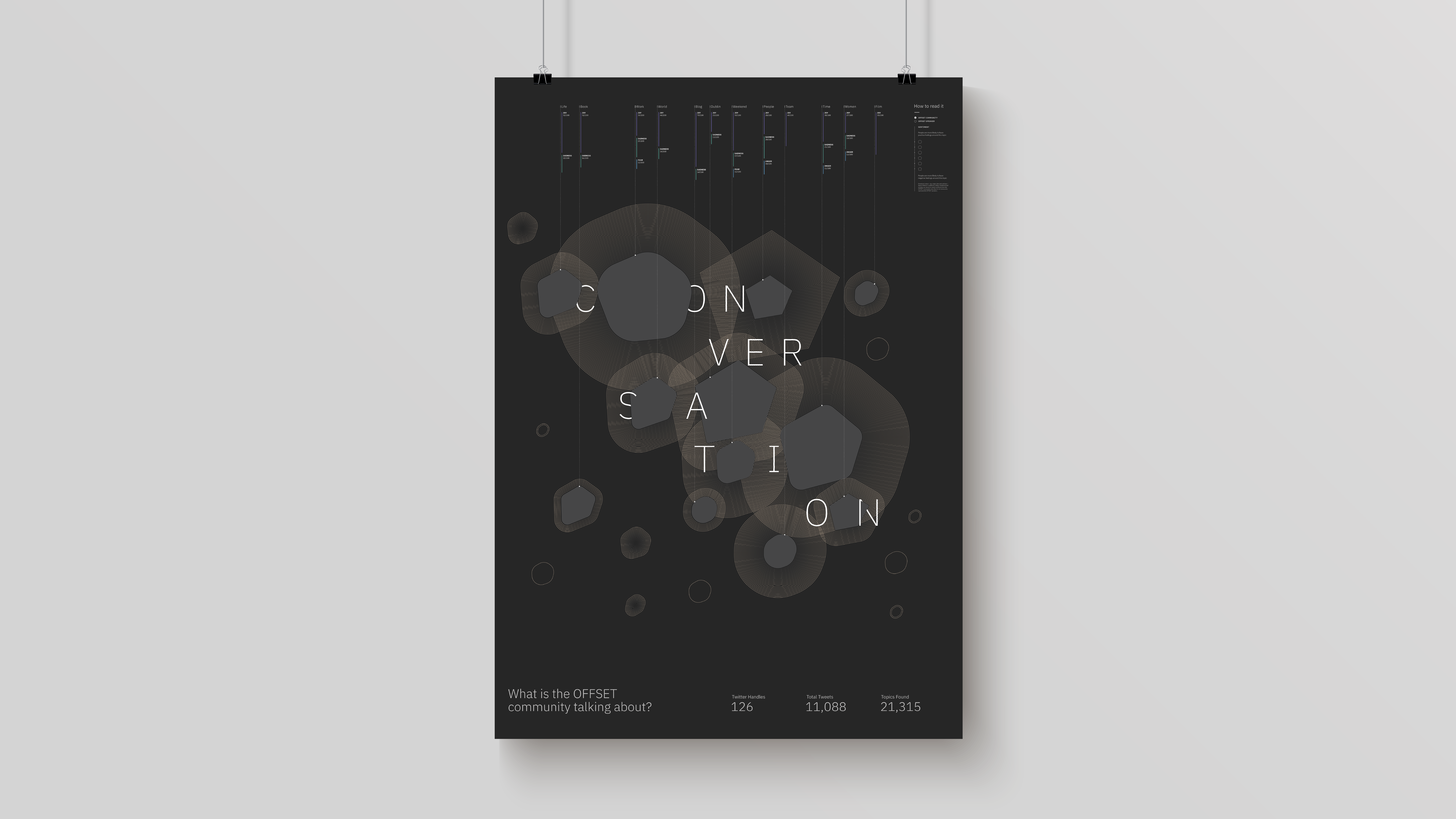 Cover image: Watson Conversation Poster