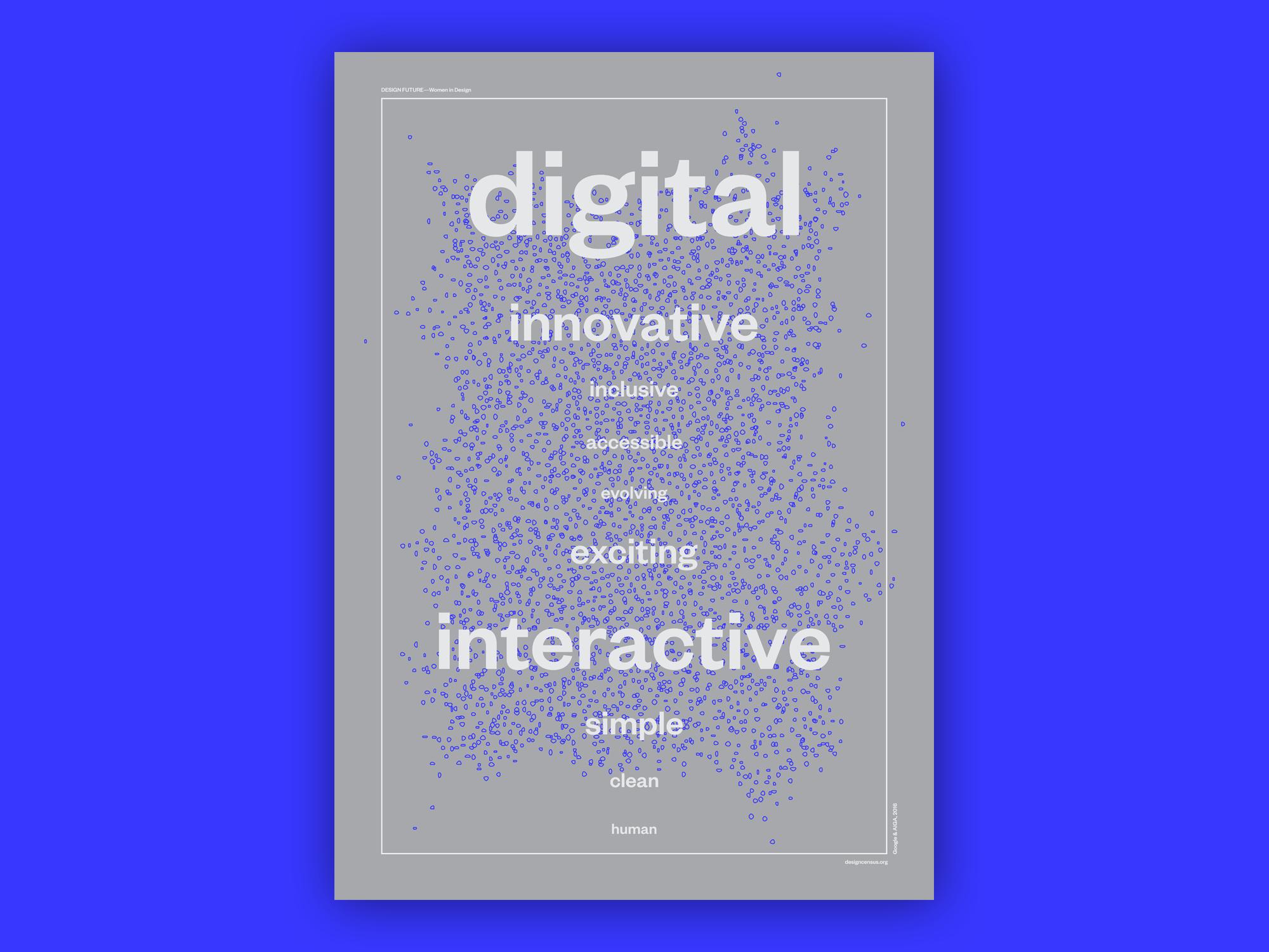 Cover image: Design Future
